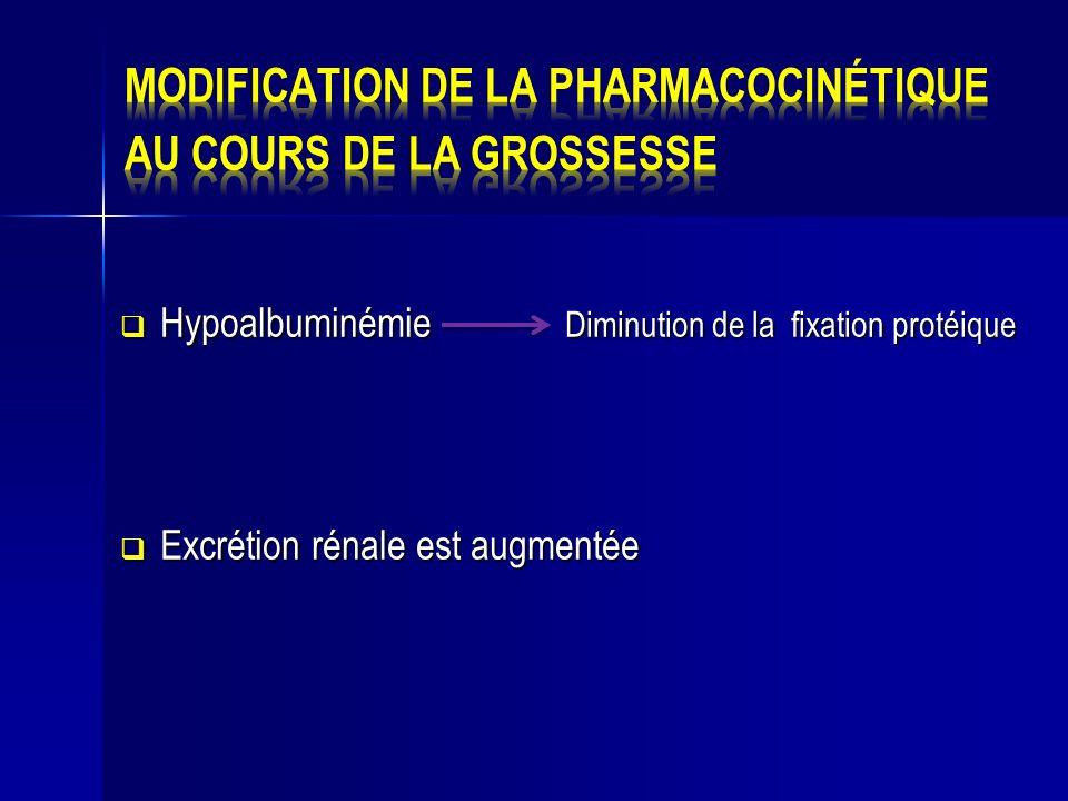 Modification de la pharmacocinétique au cours de la grossesse