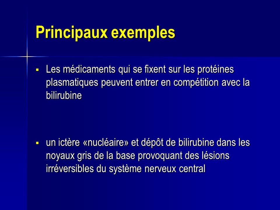 Principaux exemples Les médicaments qui se fixent sur les protéines plasmatiques peuvent entrer en compétition avec la bilirubine.
