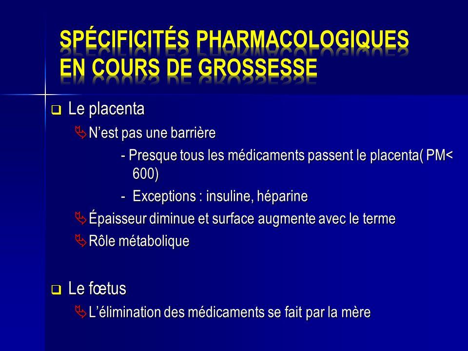 Spécificités pharmacologiques en cours de grossesse