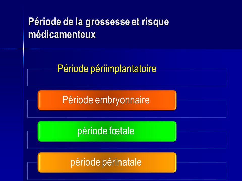 Période de la grossesse et risque médicamenteux