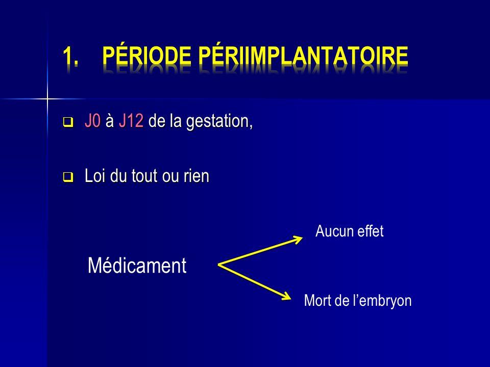 Période périimplantatoire