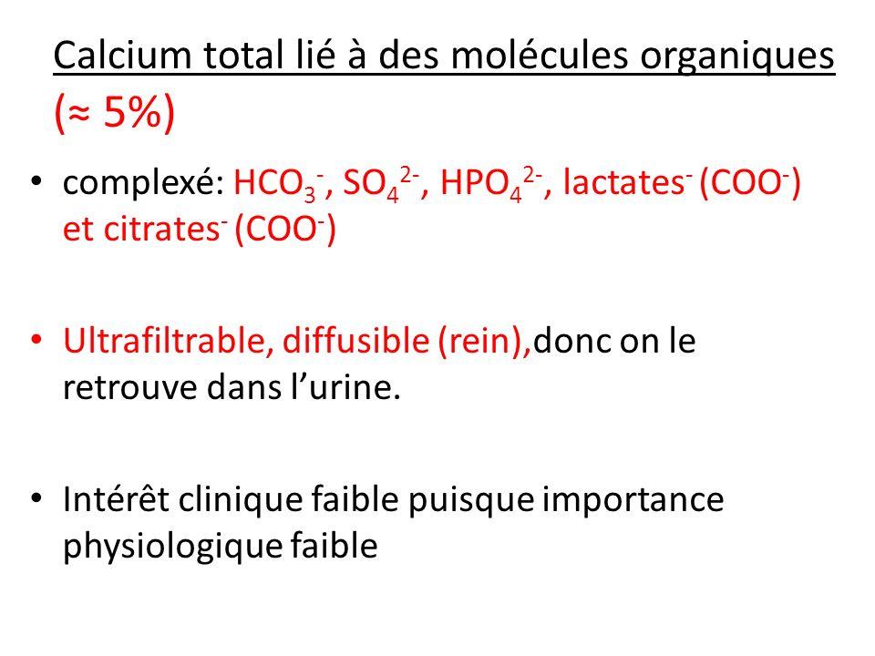 Calcium total lié à des molécules organiques (≈ 5%)