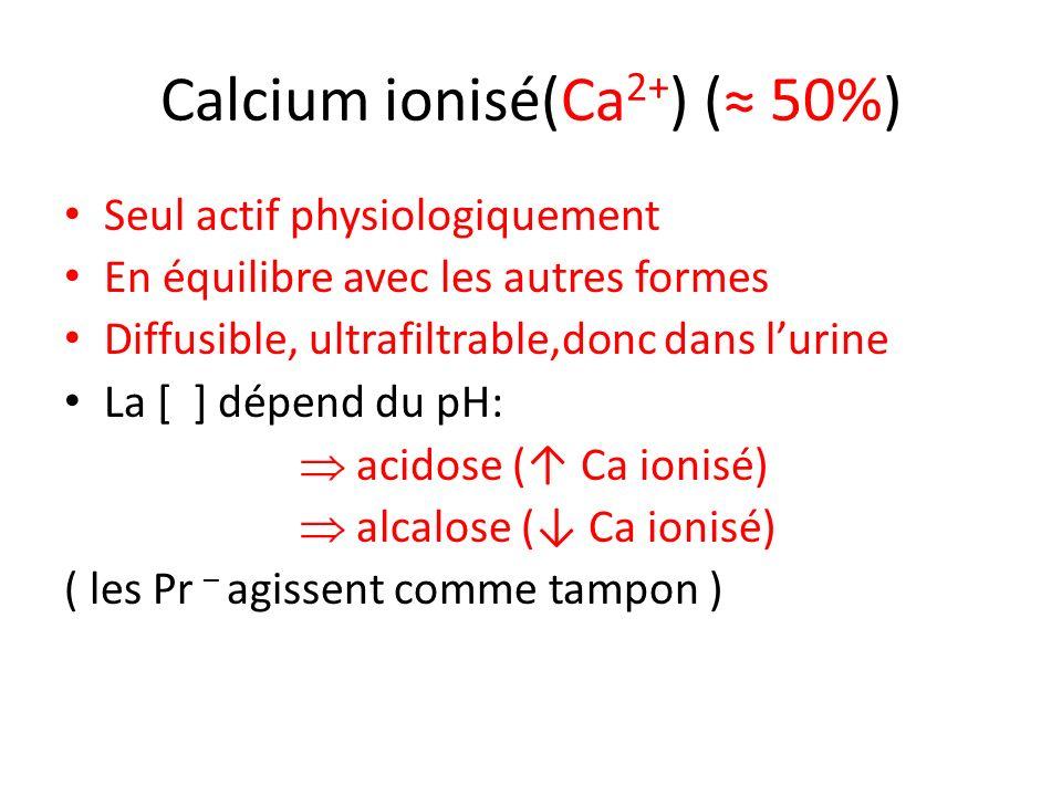 Calcium ionisé(Ca2+) (≈ 50%)