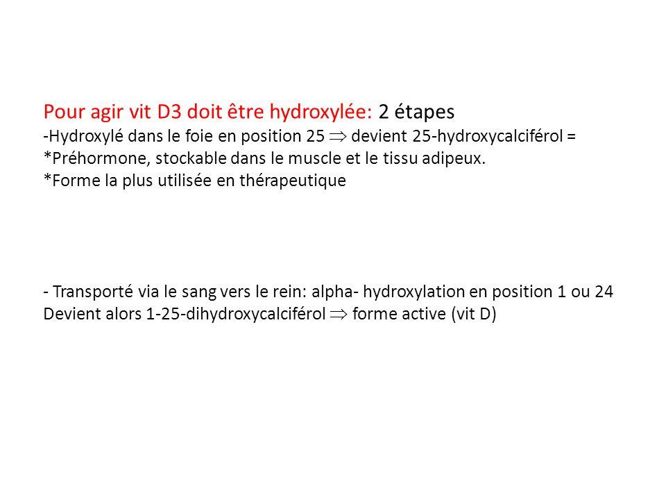 Pour agir vit D3 doit être hydroxylée: 2 étapes