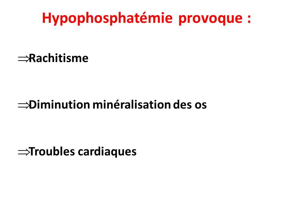 Hypophosphatémie provoque :