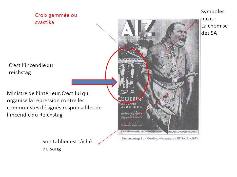 Symboles nazis : La chemise des SA. Croix gammée ou svastika. C'est l'incendie du reichstag.