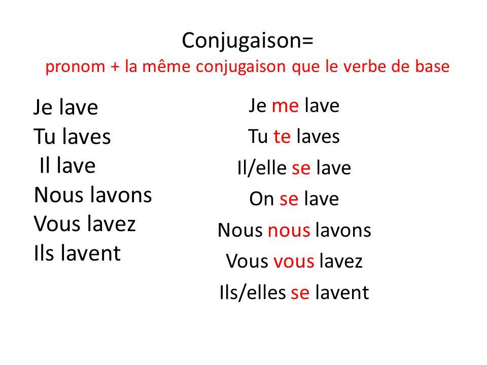 Conjugaison= pronom + la même conjugaison que le verbe de base