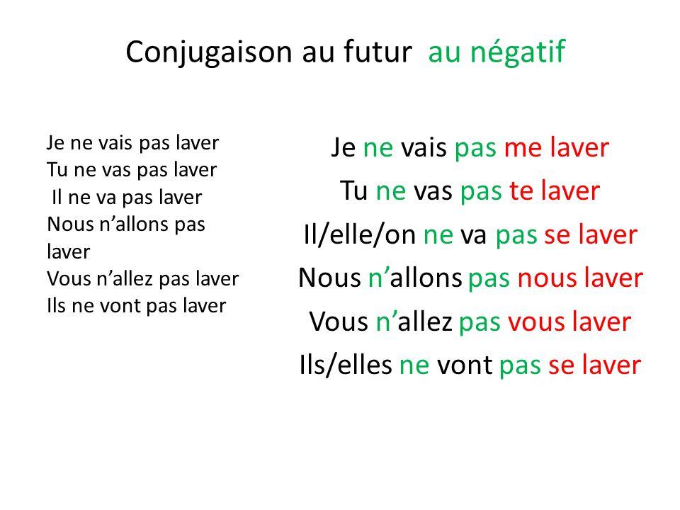 Conjugaison au futur au négatif