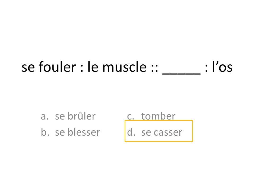 se fouler : le muscle :: _____ : l'os