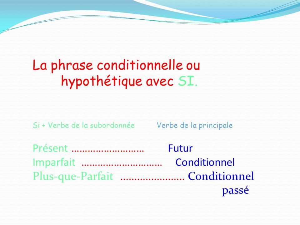 La phrase conditionnelle ou hypothétique avec SI.