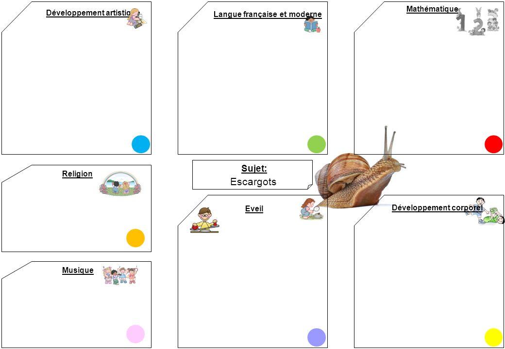 Escargots Sujet: Mathématique Développement artistique