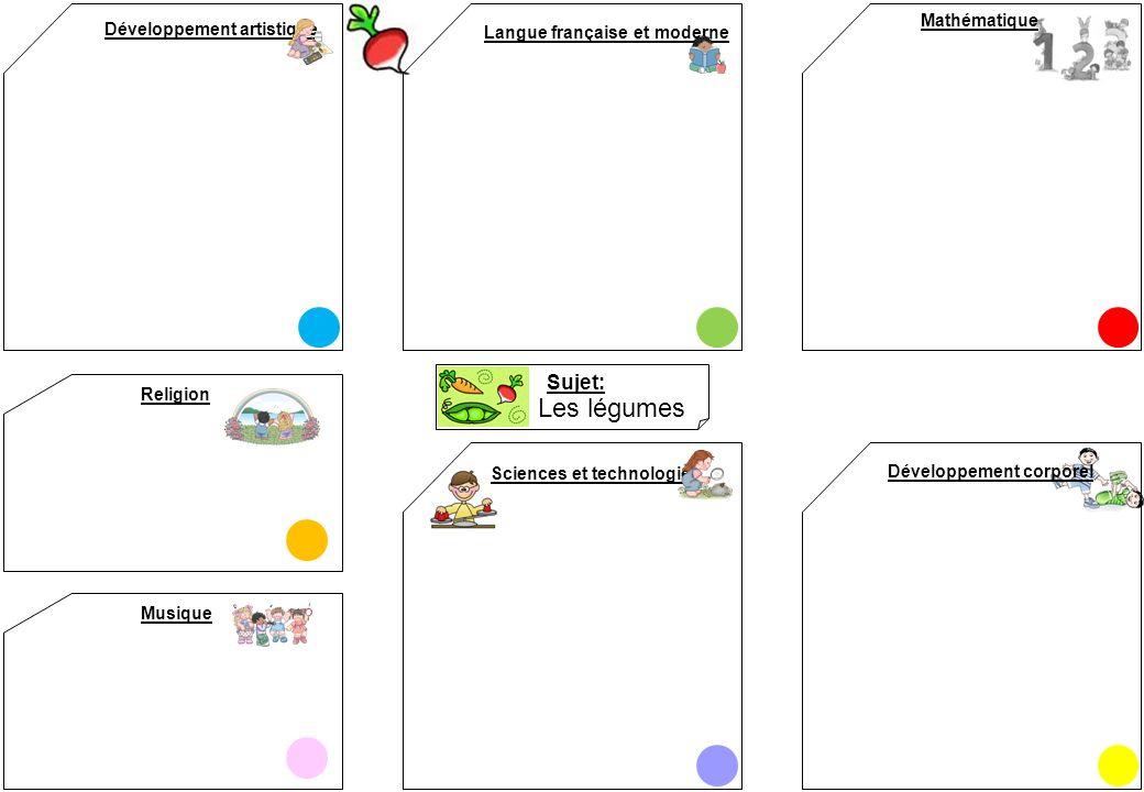 Les légumes Sujet: Mathématique Développement artistique