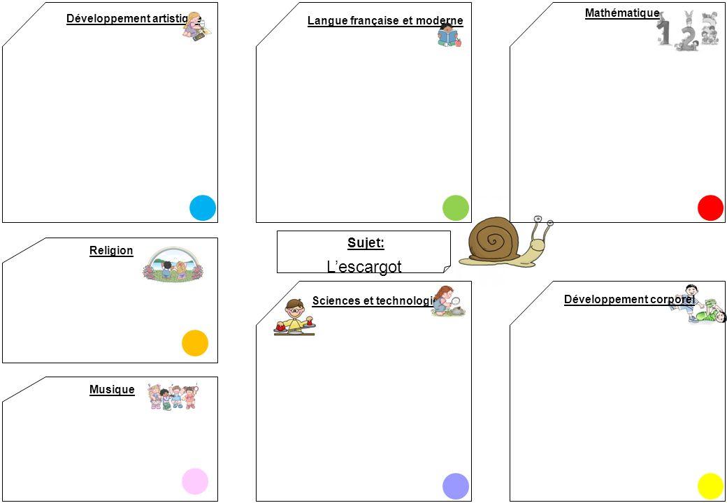 L'escargot Sujet: Mathématique Développement artistique