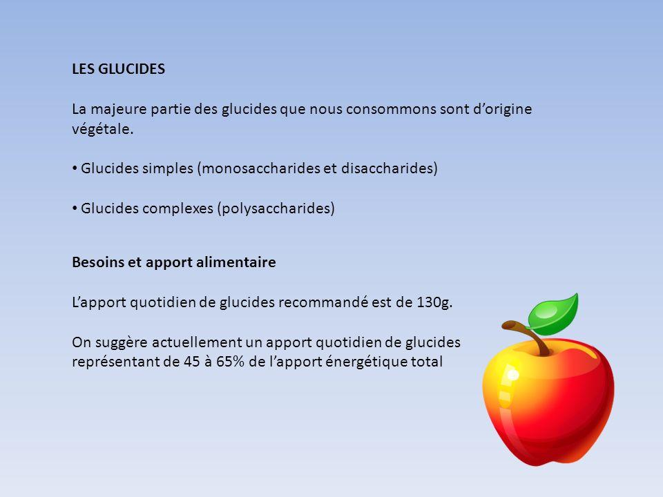 LES GLUCIDES La majeure partie des glucides que nous consommons sont d'origine végétale. Glucides simples (monosaccharides et disaccharides)