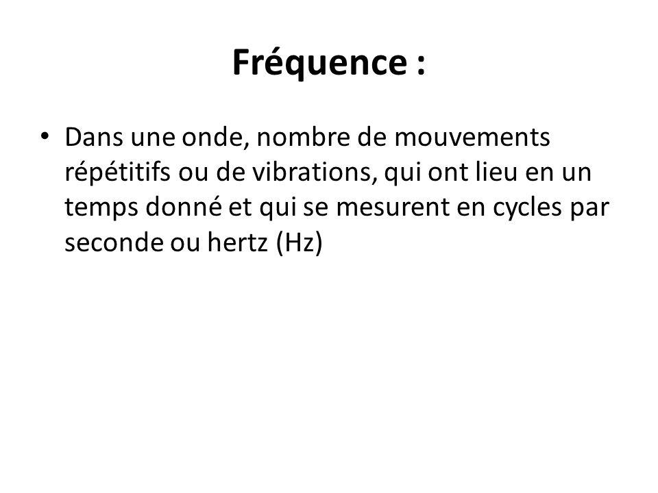 Fréquence :