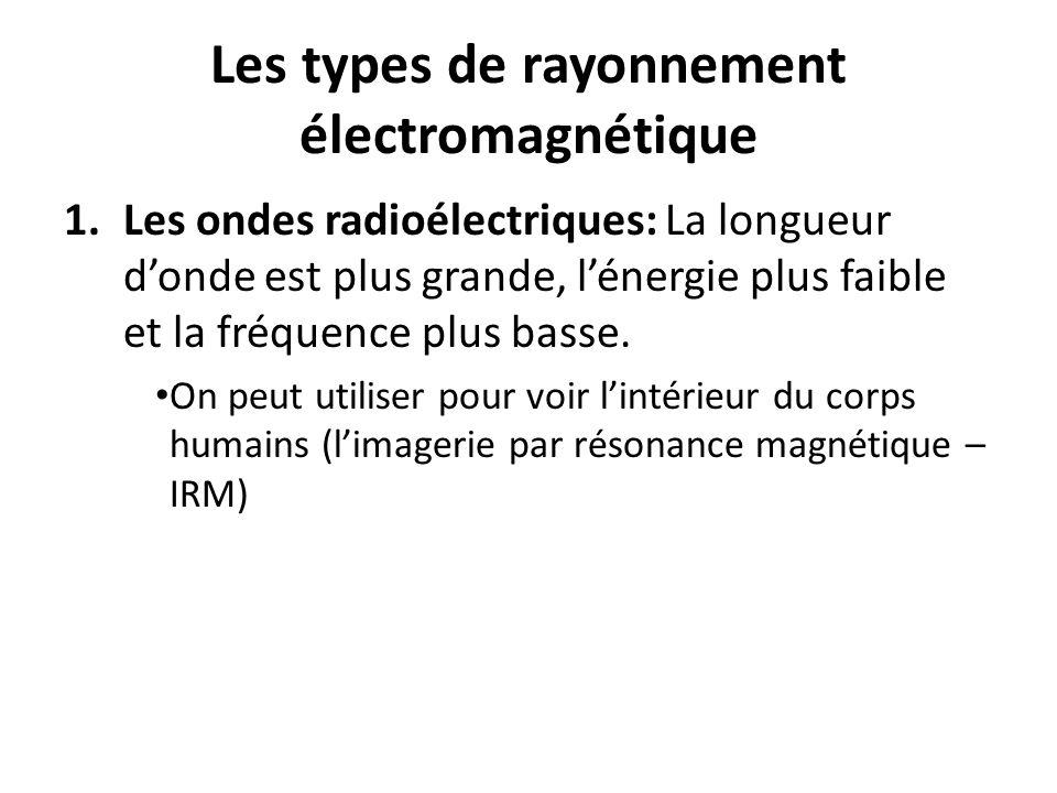 Les types de rayonnement électromagnétique