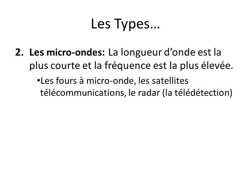 Les Types… Les micro-ondes: La longueur d'onde est la plus courte et la fréquence est la plus élevée.
