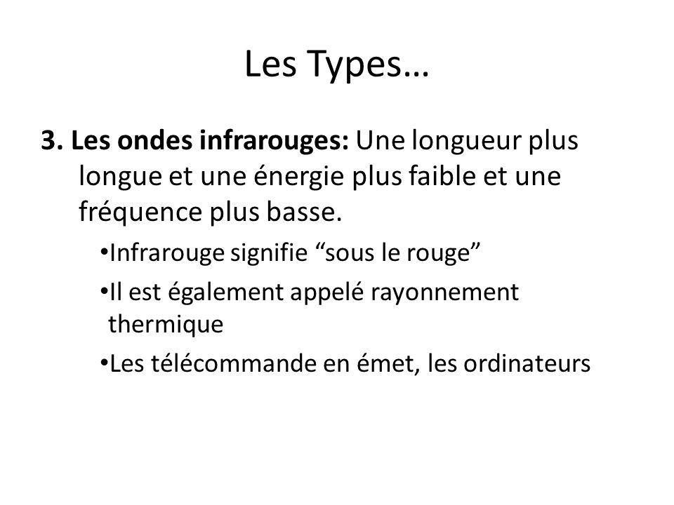 Les Types… 3. Les ondes infrarouges: Une longueur plus longue et une énergie plus faible et une fréquence plus basse.
