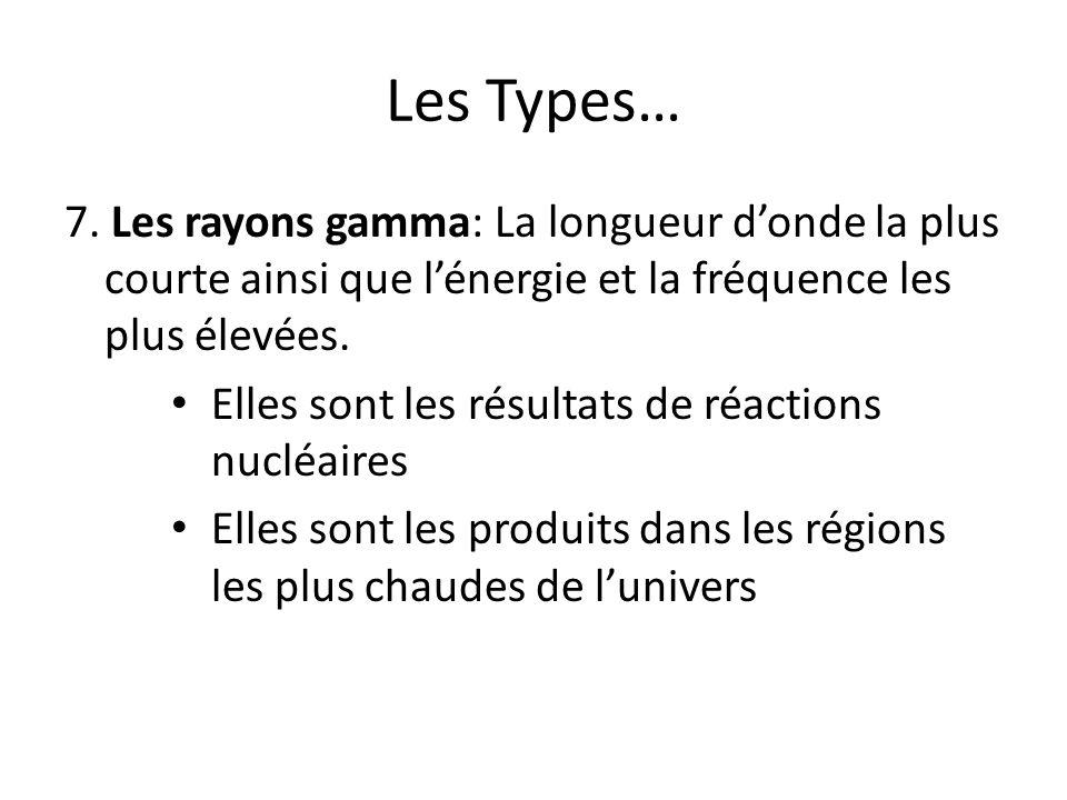 Les Types… 7. Les rayons gamma: La longueur d'onde la plus courte ainsi que l'énergie et la fréquence les plus élevées.