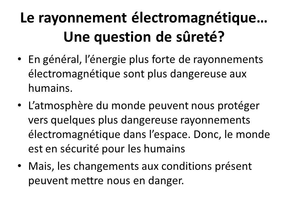 Le rayonnement électromagnétique… Une question de sûreté