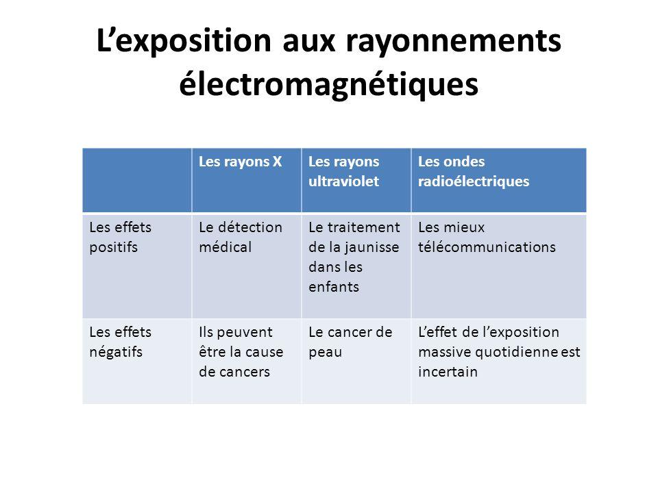 L'exposition aux rayonnements électromagnétiques