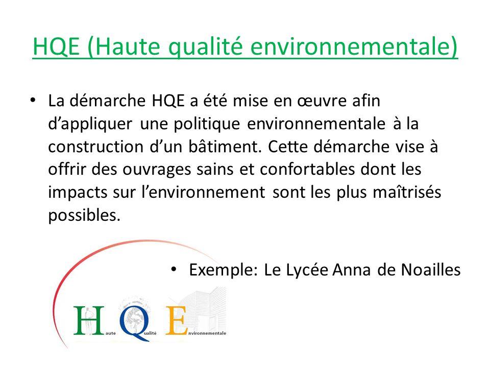 HQE (Haute qualité environnementale)