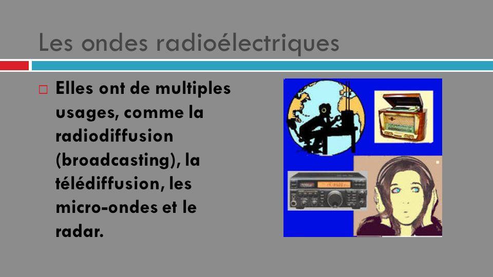 Les ondes radioélectriques