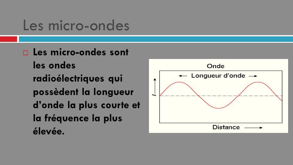 Les micro-ondes Les micro-ondes sont les ondes radioélectriques qui possèdent la longueur d'onde la plus courte et la fréquence la plus élevée.