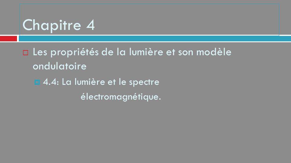 Chapitre 4 Les propriétés de la lumière et son modèle ondulatoire