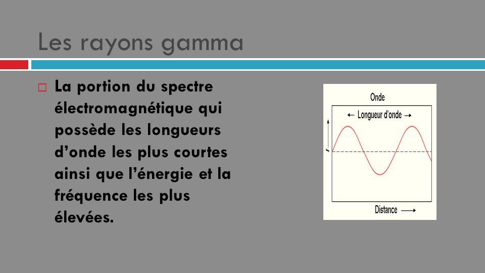 Les rayons gamma