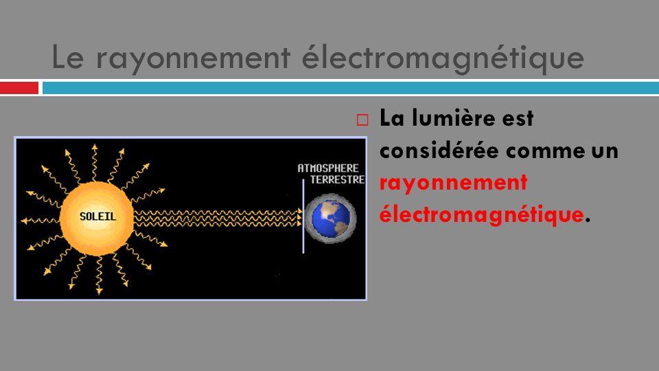 Le rayonnement électromagnétique