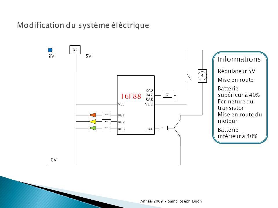 Modification du système élèctrique