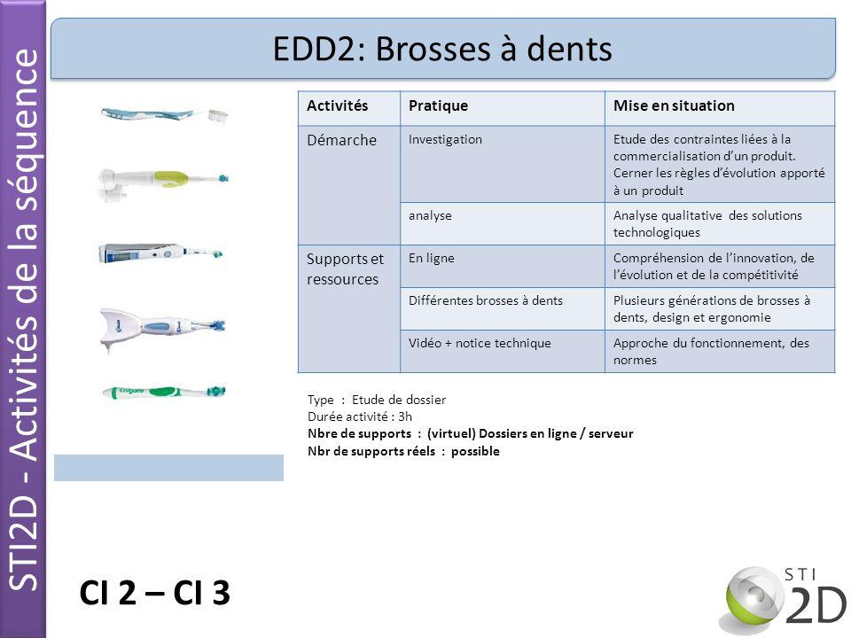 STI2D - Activités de la séquence