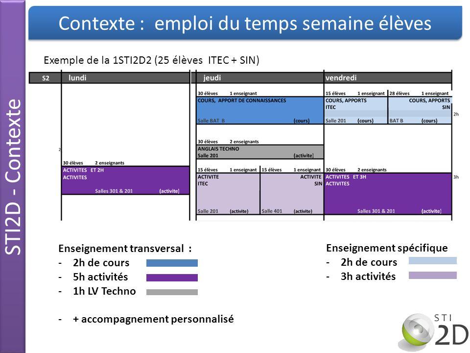 Contexte : emploi du temps semaine élèves