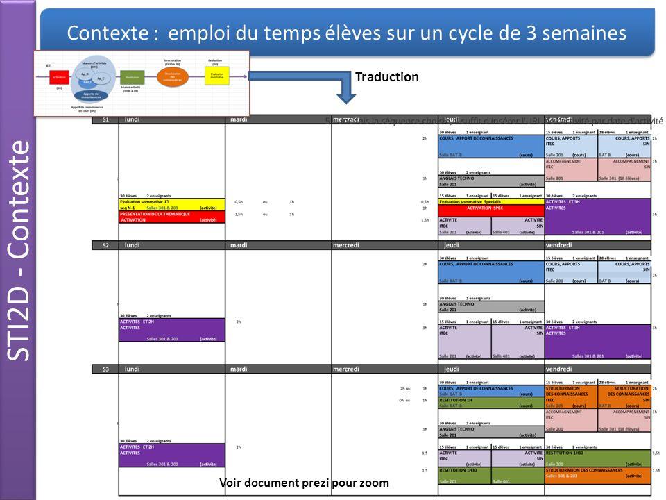 Contexte : emploi du temps élèves sur un cycle de 3 semaines