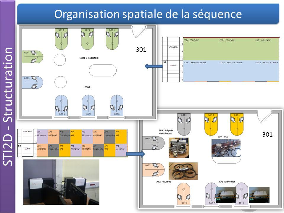 Organisation spatiale de la séquence