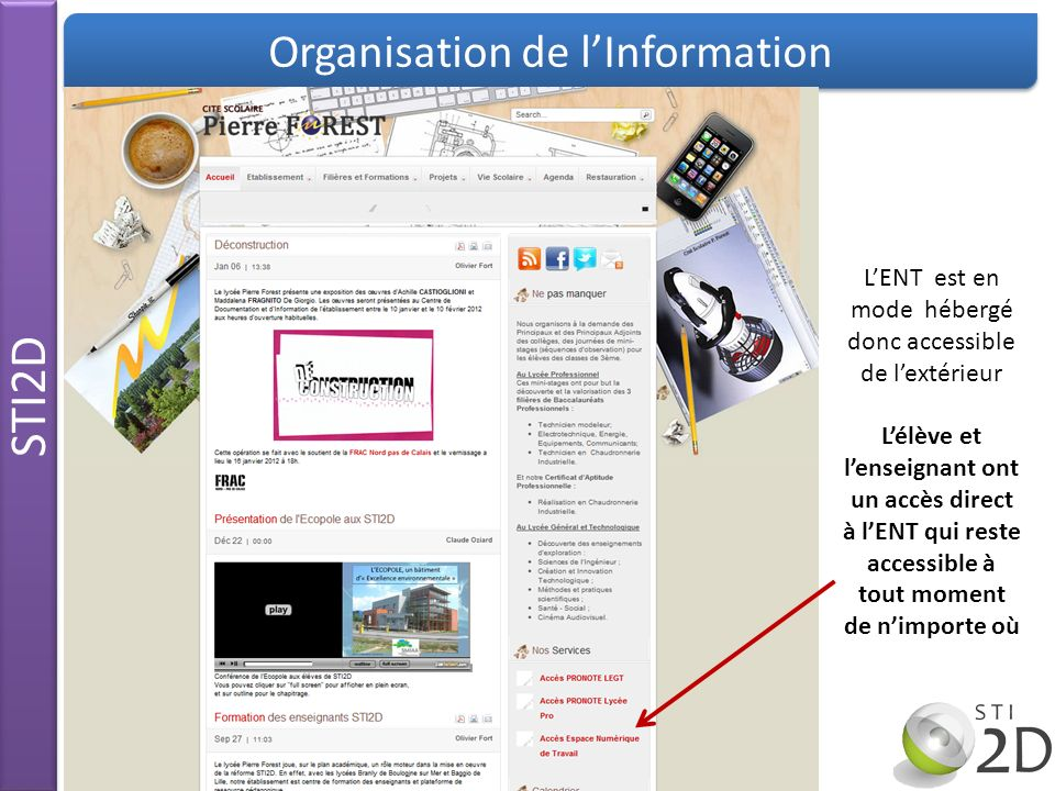 STI2D Organisation de l'Information