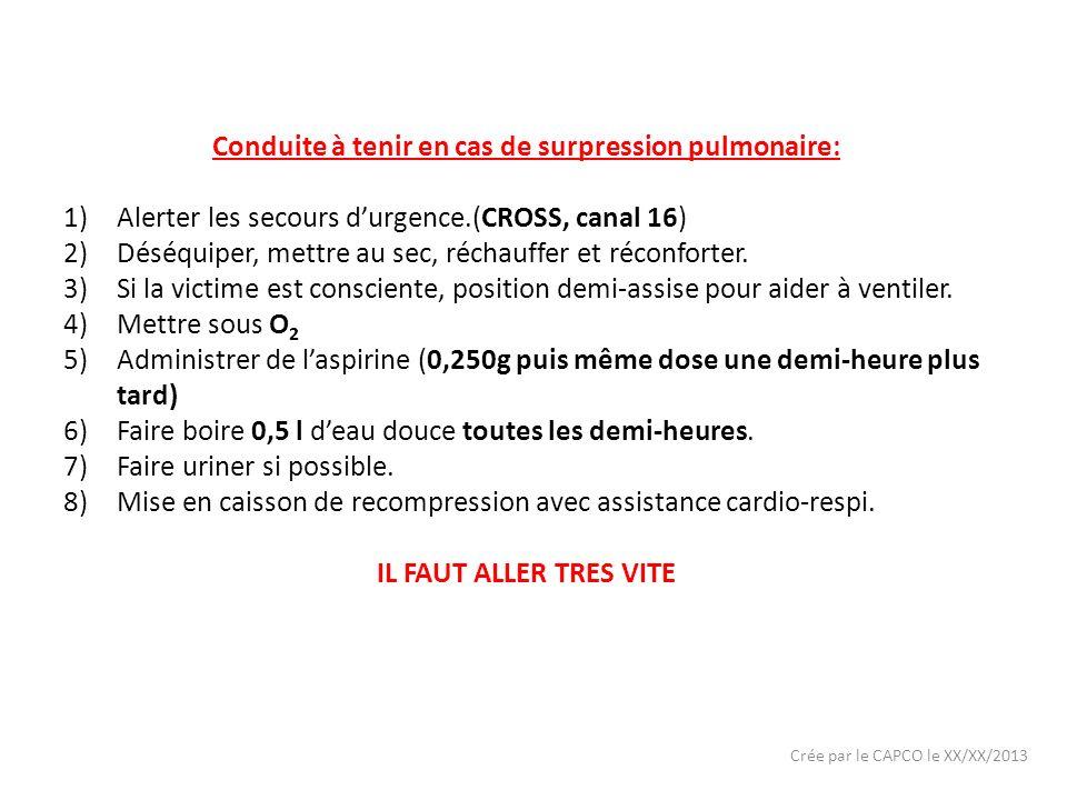 Conduite à tenir en cas de surpression pulmonaire: