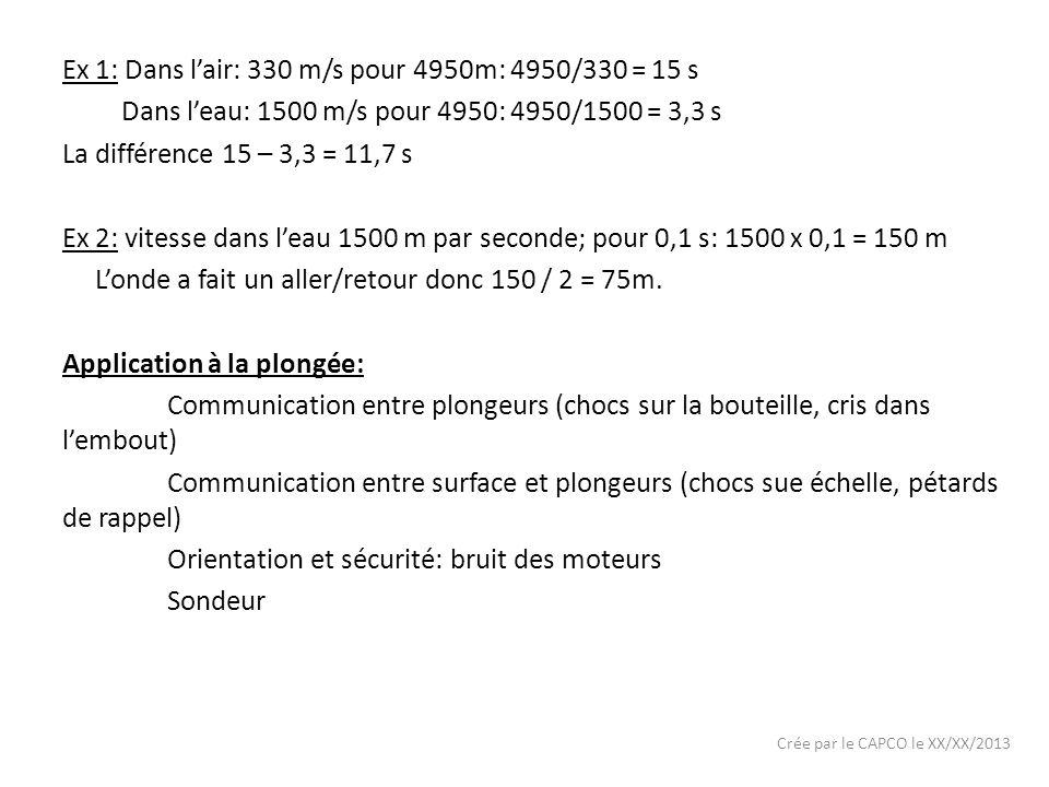 Ex 1: Dans l'air: 330 m/s pour 4950m: 4950/330 = 15 s