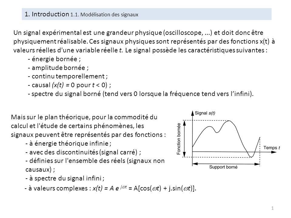 1. Introduction 1.1. Modélisation des signaux