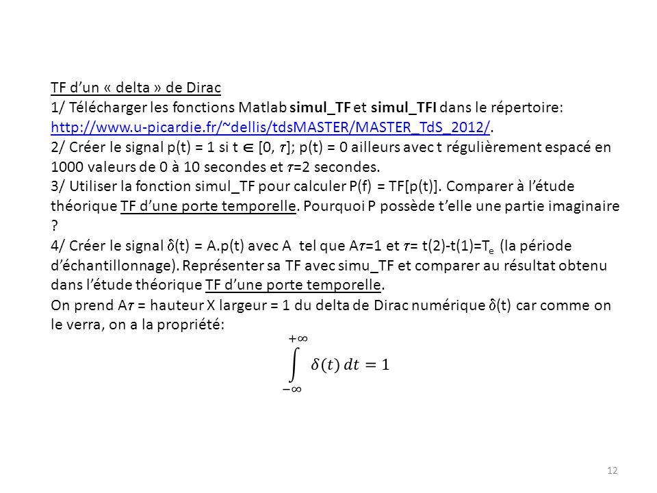 TF d'un « delta » de Dirac
