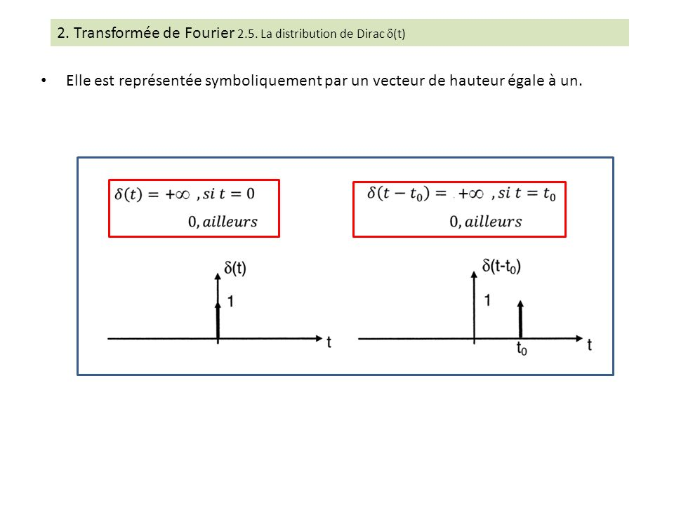 2. Transformée de Fourier 2.5. La distribution de Dirac (t)