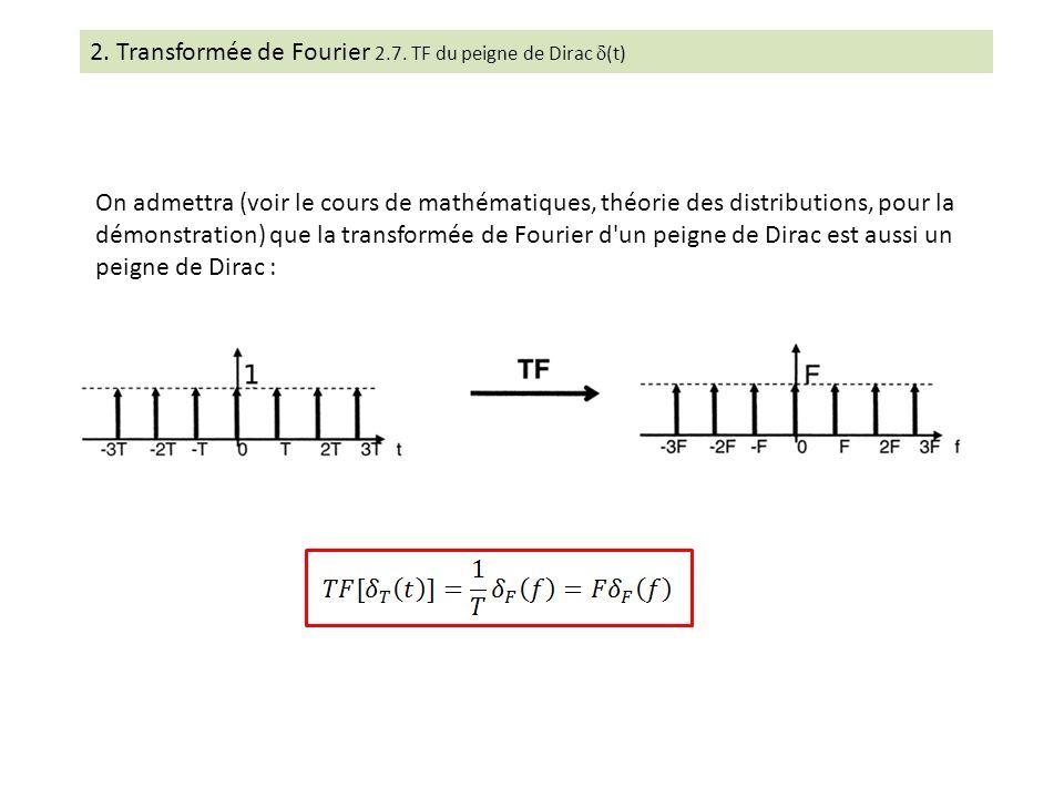2. Transformée de Fourier 2.7. TF du peigne de Dirac (t)