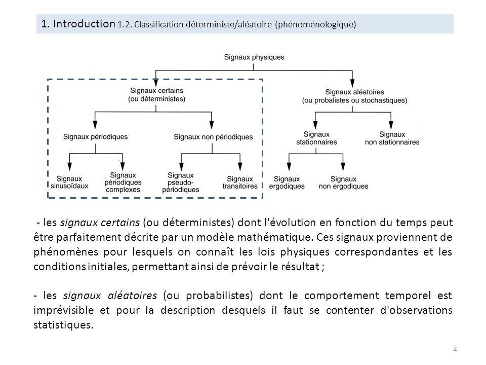 1. Introduction 1.2. Classification déterministe/aléatoire (phénoménologique)