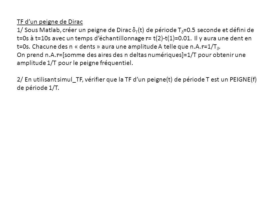 TF d'un peigne de Dirac