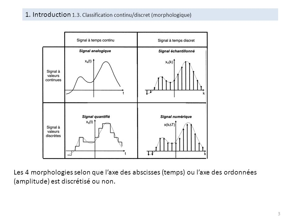 1. Introduction 1.3. Classification continu/discret (morphologique)