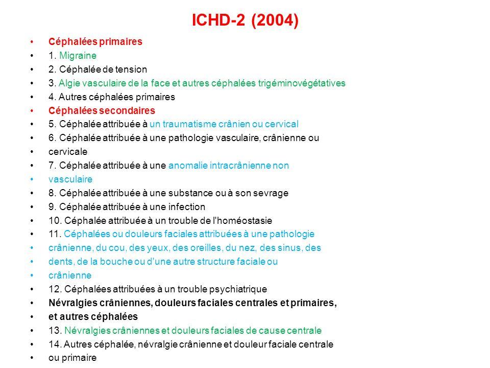 ICHD-2 (2004) Céphalées primaires 1. Migraine 2. Céphalée de tension