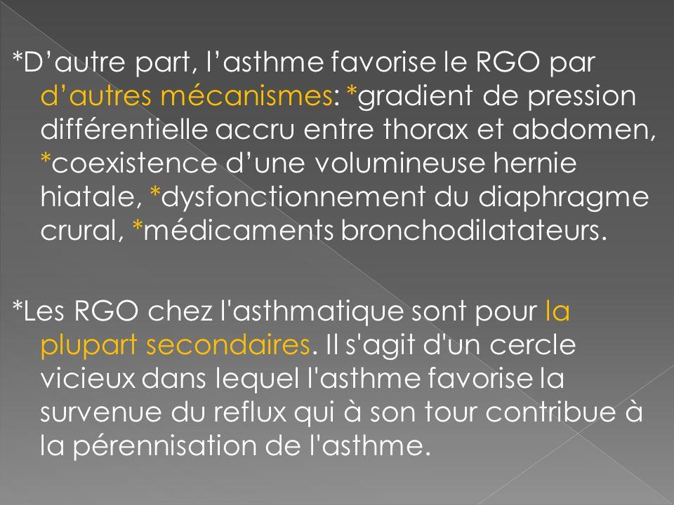 D'autre part, l'asthme favorise le RGO par d'autres mécanismes: