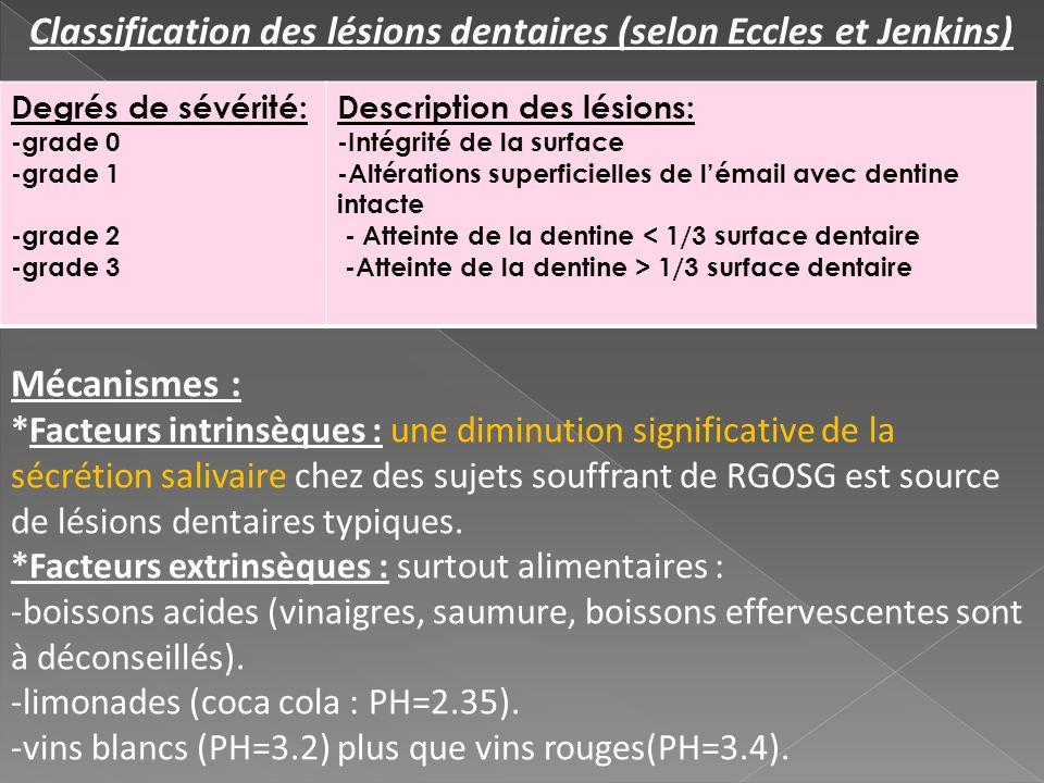 Classification des lésions dentaires (selon Eccles et Jenkins)