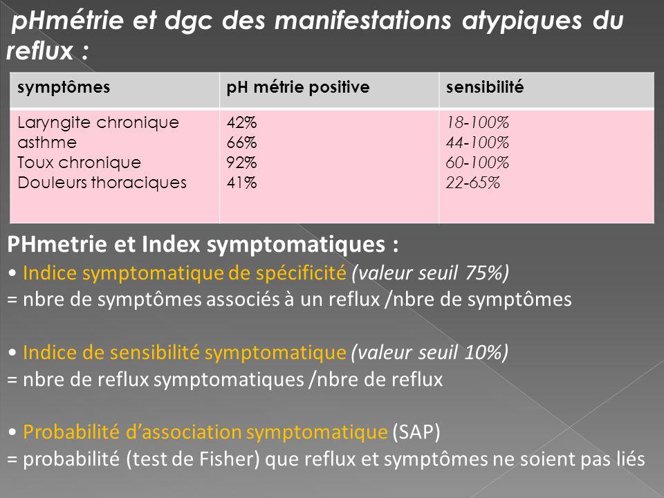 PHmetrie et Index symptomatiques :